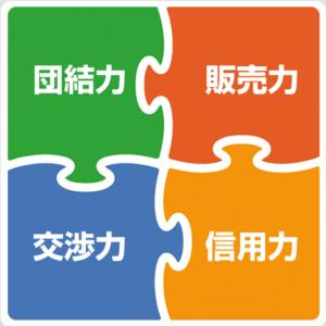 four_power